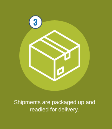 Fulfillment Services step 3