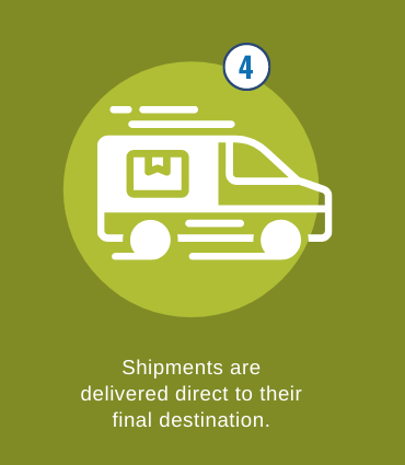Fulfillment Services step 4
